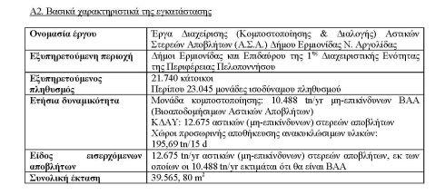 Anatheorisi_Page_05-pinakas
