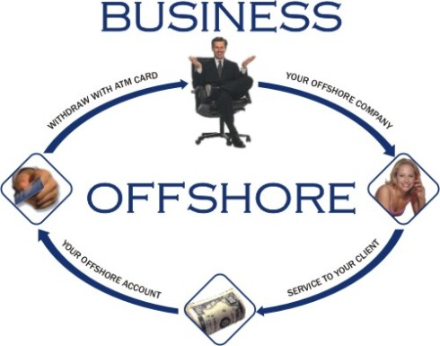OffShoreBusinessEN