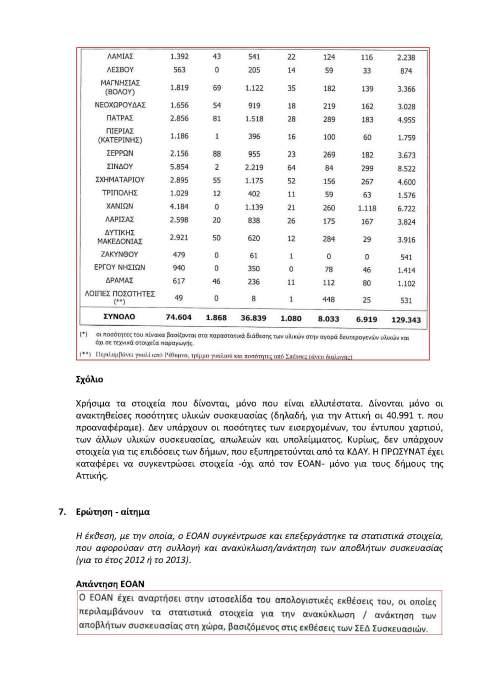 ΠΡΩΣΥΝΑΤ_Page_6