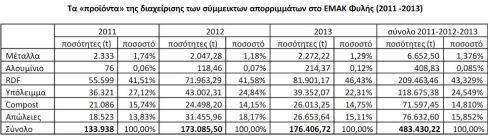 EMAK 2011-2014