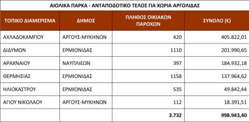 2016.02.10-ΚΑΘΥΣΤΕΡΟΥΝ-ΤΗΝ-ΑΠΟΔΟΣΗ-1.000