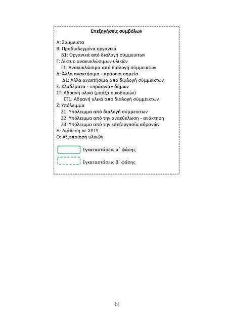 ΠΡΩΣΥΝΑΤ_αποκεντρωμένη διαχείριση και ΤΣΔ_Page_5