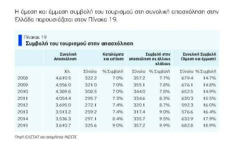 %ce%b1%cf%80%ce%b1%cf%83%cf%87%ce%bf%ce%bb%ce%b7%cf%83%ce%b7