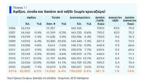 %ce%b1%cf%86%ce%b9%ce%be%ce%b5%ce%b9%cf%82